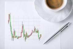 Document met forex grafiek daarin en koffie Stock Fotografie