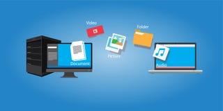 Documento e media della copia di trasferimento di file dal computer al computer portatile Immagine Stock