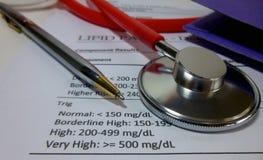 Documento medico - pannello del lipido Fotografia Stock Libera da Diritti