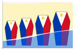 Dodencijfer van Tyfoon Haiyan Stock Foto's
