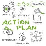 Doel het plaatsen en actie planning stock illustratie