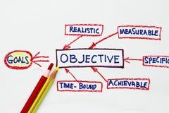 Doelstellingen en doelstelling Stock Afbeelding