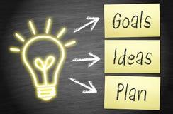 Doelstellingen ideeën en plannen Stock Foto