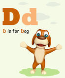 Dog farm animal with alphabatet Stock Images