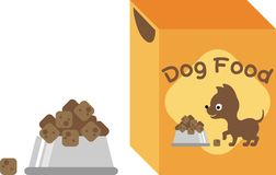 Dog Food. Small dog wants to eat Stock Photography