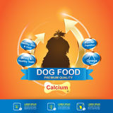 Dog Food Vector - Labels and Stickers. Royalty Free Stock Images