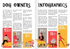 Dog Owners Infographics royalty free illustration