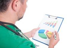 Doktor som analyserar diagram på skrivplattan Arkivfoto