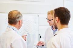 Doktorer på medicinsk utbildning arkivfoton