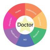 Doktorkreiskonzept mit Farben und Stern lizenzfreie abbildung