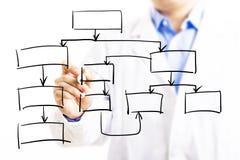 Doktorzeichnung empyt Diagramm Stockbild