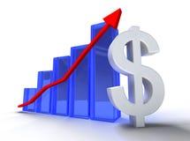 dolarowe statystyki