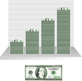 Dollar bill graph Royalty Free Stock Images