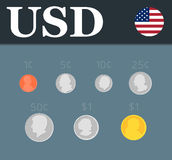 Dollar coins set. Vector illustration. Royalty Free Stock Images