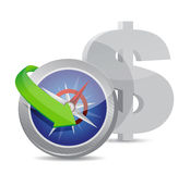 Dollar Compass currency exchange direction Royalty Free Stock Images