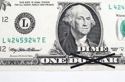 Dollar crisis Royalty Free Stock Photography