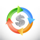 Dollar currency color cycle illustration Stock Photos