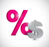 Dollar currency and percentage symbol Royalty Free Stock Photography