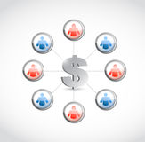 Dollar currency. social network illustration Stock Photos
