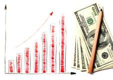 Dollar diagram Royalty Free Stock Photography