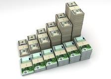 Dollar en de Euro grafiek van het muntsaldo Vector Illustratie