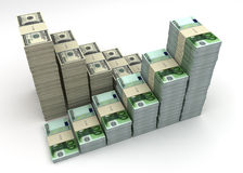 Dollar en de Euro grafiek van het muntsaldo Stock Foto