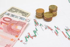Dollar an euro Royalty Free Stock Images