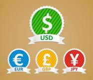 dollar, euro, yen och pund Arkivfoto