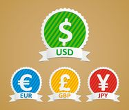 Dollar, euro, yen and pound Stock Photo