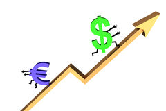 Dollar Exchange Rate Royalty Free Stock Photography