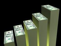 dollar för stångdiagram Royaltyfri Bild