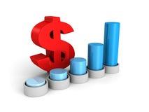 Dollar financial success bar chart graph Royalty Free Stock Photography