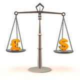 Dollar gegen Pound Stockbilder
