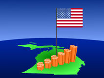 Dollar graph on Michigan map Royalty Free Stock Images