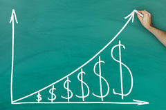 Dollar growth chart. Hand holding chalk dollar growth chart on green blackboard Stock Image
