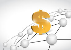Dollar link network connections Stock Images
