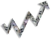 Dollar rate Royalty Free Stock Photos