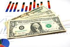 dollar s u Arkivfoto