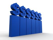 Dollar sign Royalty Free Stock Image