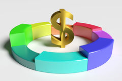 Dollar symbol in the middle of colorful diagram Royalty Free Stock Photo