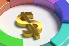 Dollar symbol in the middle of colorful diagram Royalty Free Stock Photography