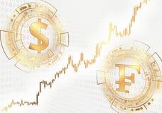 Dollar vs Swiss Franc Stock Photo