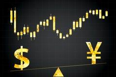 Dollar vs yen Royalty Free Stock Images