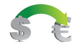 Dollaren och euroen undertecknar Arkivbild