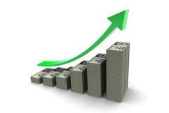 Dollari di tendenza alta del diagramma a colonna Immagini Stock