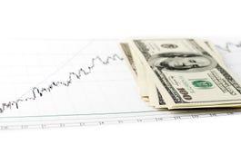Dollari sul grafico Fotografie Stock Libere da Diritti