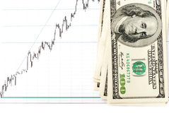 Dollari sul grafico Fotografia Stock Libera da Diritti