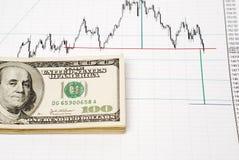 Dollari sul grafico Fotografia Stock