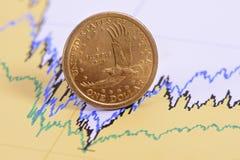 Dollarmuntstuk op financiëngrafiek Royalty-vrije Stock Foto