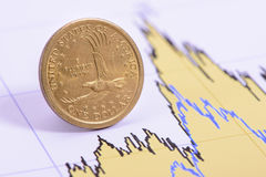Dollarmuntstuk op financiëngrafiek Stock Foto